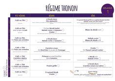 Menu à imprimer - Régime Thonon - PDF