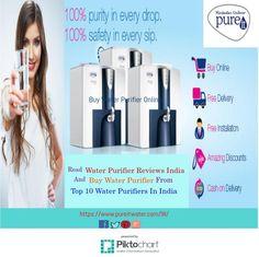 Check out #WaterPurifierReviewsIndia, #top10waterpurifiersinindia and buy your favorite  Water Purifier Online.
