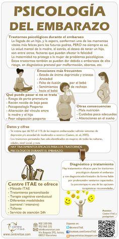 Infografía sobre la psicología del embarazo