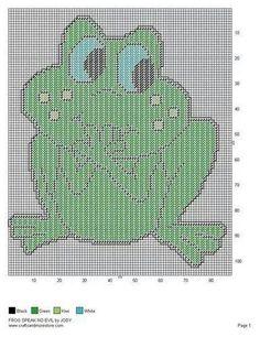 Frog Speak no evil