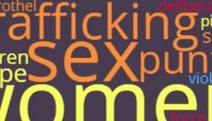 Survival Mechanisms and Trauma Bonding in Prostitution Trauma, Dissociation, Cry For Help, Violent Crime, Self Esteem, Vulnerability, Bond, Survival