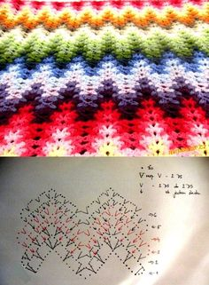 Mary's Crochet Afghan pattern from breaking amish mary afghan pattern Point Granny Au Crochet, Crochet Ripple, Crochet Motifs, Crochet Diagram, Crochet Stitches Patterns, Crochet Chart, Crochet Designs, Free Crochet, Stitch Patterns