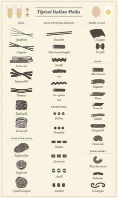 The Italian Taste | Pasta