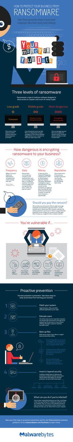 How to protect your business from ransomware - Ransomware is as pervasive as it is dangerous. Learn what you can do to protect your business from this advanced cyberthreat.