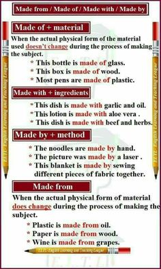 How to use made with prepositions. New Words In English, English Grammar Rules, Good Grammar, English Writing Skills, Grammar And Vocabulary, Grammar Lessons, English Vocabulary, Learning English For Kids, English Language Learning