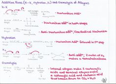 Addition Reactions and Ozonolysis of Alkynes