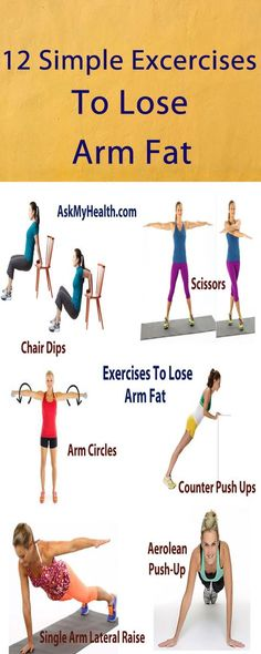 How to lose arm fat without exercises? Exercise is the fastest and best way to lose arm jiggle. There are two major factors that make your arms look saggy, the first one is age and the second is body fat. Arm fat is one of the common health problems after 30+ years of age.