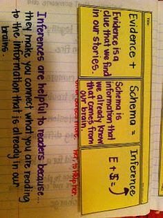 Adventures of a 6th Grade Teacher: Our Reader's Notebooks  I really liked the Evidence + Schema=Inference thinger.