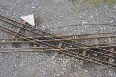 Image result for 3.5 inch gauge track