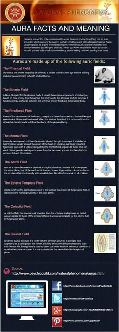 Facts and Meaning of Auric Field/Layer of #Aura #kombuchaguru #meditation Also check out: http://kombuchaguru.com