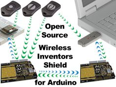 Open Source Wireless Inventors Shield for Arduino by Open Source RF, via Kickstarter.
