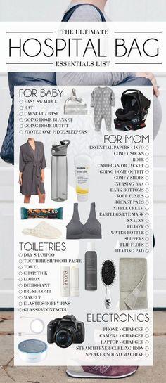 Hospital Bag Essentials, Hospital Bag Checklist, Hospital List, Hospital Bag For Mom To Be, Newborn Essentials, List Of Baby Essentials, Maternity Hospital Bag, Hospital Gowns, New Baby Checklist