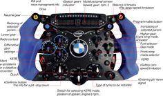 bmw f1 steering wheel -