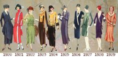 Downton Abbey Fashion Era -  1920s-DRESS-TIMELINE---day-wear