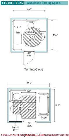 Cool Ada Bathroom Dimensions Bathroom Design Ideas Id 306 Pinterest Largest Home Design Picture Inspirations Pitcheantrous