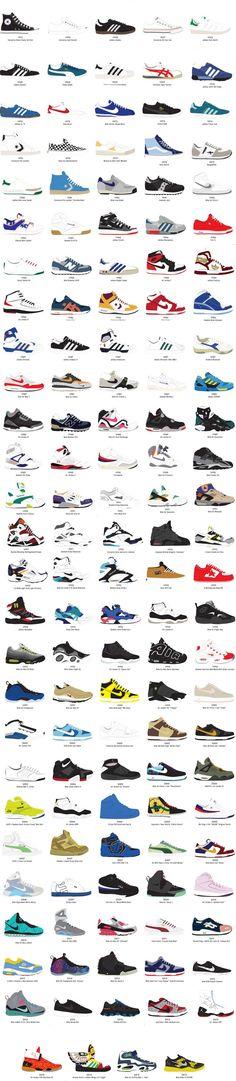Trendy Sneakers  2017/ 2018 : Кроссовки навсегда: 134 лучшие пары сникеров