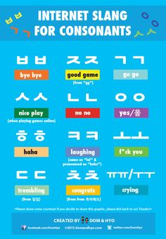 you text a lot with Korean friends or play online games in Korea, these should help you out. If you text a lot with Korean friends or play online games in Korea, these should help you out. Korean Text, Korean Slang, Korean Phrases, Chinese Slang, Korean Verbs, Learn Basic Korean, How To Speak Korean, Learn Korean Online, Korean Words Learning