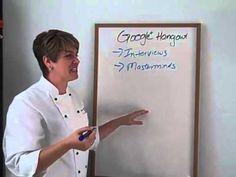 How to Use Google Hangouts | Chef Katrina