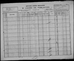 Censo Nacional de México de 1930 Censos y padrones electorales  Nacimiento1883 - Veracruz NombreHilario Lagunes Residencia15 May 1930 - San Francisco, Cotaxtla, Veracruz