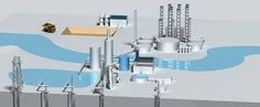 Image result for oil & gas