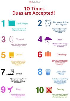 "10 Times Duas are Accepted Duas are the strongest connection to Allah (swt) Allah says:""When my servants ask you concerning me, (tell them) I am indeed close (to them. I listen to the prayer of every supplicant when he calls me"" [Quran Islam Hadith, Allah Islam, Duaa Islam, Islam Muslim, Islam Religion, Islam Quran, Alhamdulillah, Muslim Faith, Islam Beliefs"