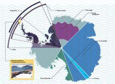Águas de Pontal: Algum país é dono da Antártida?