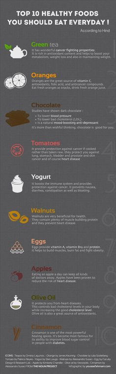 Healthy food articles Top 10 HEALTHY foods you should eat EVERYDAY ! Infographic