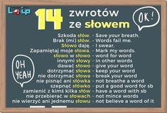 English Grammar Tenses, English Phrases, English Vocabulary, English Tips, English Lessons, Learn English, Polish Language, College Checklist, Perfect English