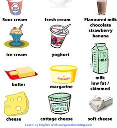 Learning about dairy products and the different food and drinks / beverages that are made from dairy products. English lesson.