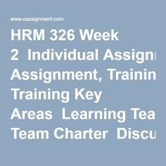 Hrm  Employee Development Week  Individual Assignment