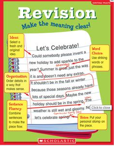 8 Must Have Posters on Teaching Writing ~ Educational Technology and Mobile Learning. Revision tips Writing Traits, Writing Lessons, Kids Writing, Teaching Writing, Writing Practice, Teaching Ideas, Creative Writing, Classroom Supplies, Classroom Ideas