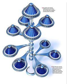 solar tree solar spin