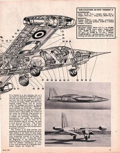 Sud Aviation, Trident, Cutaway, Airplane, Concept Art, Aircraft, Sci Fi, Drawings, Boats