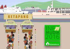Antisipasi Arus Mudik Di Pelabuhan Penyeberangan Ketapang Banyuwangi