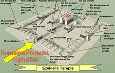 아멘 주 예수여 어서 오시옵소서              Amen! Come, Lord Jesus: JEHOVAH Puts A Wall To Separate The Holy From The ...