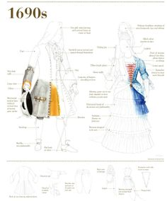 In Fine Style: The Art of Tudor and Stuart Fashion Historical Costume, Historical Clothing, Baroque Fashion, Vintage Fashion, 17th Century Fashion, Cool Outfits, Fashion Outfits, Period Outfit, Fantasy Costumes