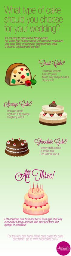 What kind of cake should you have at your ? - all three sounds great!