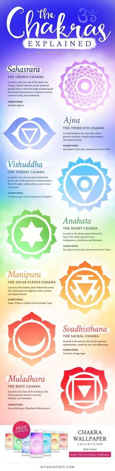 This explanation of chakras is not only easy to understand… #massageinfographic