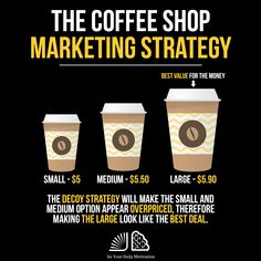 """""""The Coffee Shop Marketing Strategy"""" Business Money, Business Advice, Business Motivation, Business Entrepreneur, Business Planning, Motivation Success, E-mail Marketing, Business Marketing, Business Infographics"""