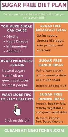 you're looking to cut back or completely eliminate sugar from your diet, you'll love this article with meal planning and tips for a No Sugar Diet. Sugar Free Diet Plan, No Sugar Diet, Sugar Detox Plan, No Sugar Foods, Low Fat Diets, No Carb Diets, Slow Food, Sugar Free Snacks, Healthy Diet Tips