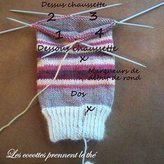 tuto_chaussette6 Crochet Flower Patterns, Knitting Patterns, Knitting Socks, Baby Knitting, Diy Baby Socks, Food Socks, Diy Crafts Knitting, Happy Socks, Cute Hats