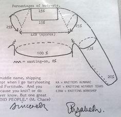 """Quando pensiamo alla lavorazione di una maglia """"top-down"""", il primo nome che ci viene in mente è quello di Barbara G. Walker, autrice del libro Knitting from the Top, pubblicato nel 197…"""