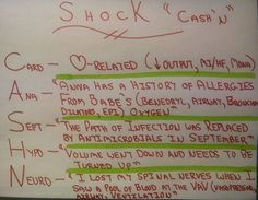 How I try to remember the 5 Types of Shock by description, cause, and treatment. Hope this helps. As always, good luck on your NCLEX and message me if you need help