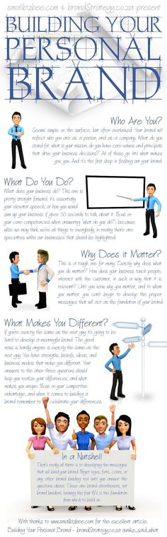 Building your personal brand  *** Looking for social media advice or support? Contact me at tom.laine@somehow.fi. If you like UX, design, or design thinking, check out theuxblog.com