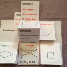 Suite à un travail en classe sur les quadrilatères, je me suis rendu compte que 4 cartes (parallélogramme, rectangle, carré et losange qu'on peut retrouver ici cartes n° 1 et n° 5) n'étaient peut ê...
