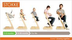 We love Stokke Tripp Trapp chairs both new and used www.babynest.co.za