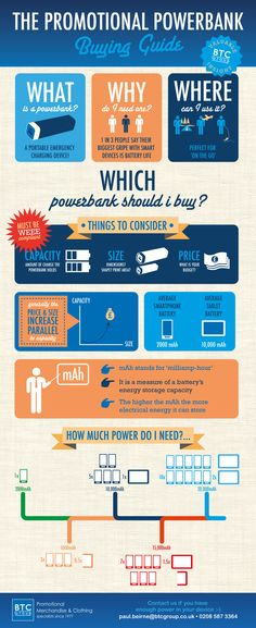 Promotional Infographic: Power Banks