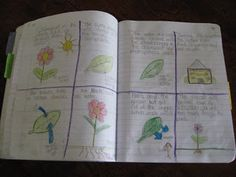 Science Notebooking blog  Lots of great fun science ideas that are easy