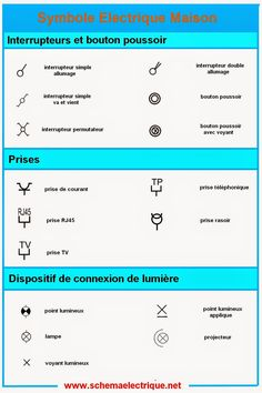 symbole+electrique+interrupteur+va+et+vient+prise+poussoir+. Home Electrical Wiring, Electrical Symbols, Electrical Plan, Electrical Installation, Electrical Engineering, Electronic Circuit Projects, Electronics Projects, House Wiring, House Plans