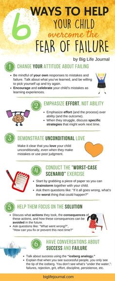 Help your child overcome the fear of failure with these six research-based strategies.  Parenting tips / Growth mindset #parentingtipshacks